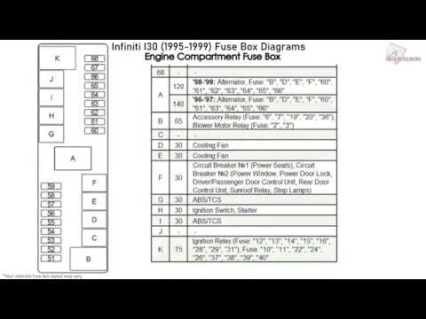 [SCHEMATICS_43NM]  Infiniti I30 (1995-1999) Fuse Box Diagrams - YouTube | Infiniti I30 Fuse Box Location |  | YouTube