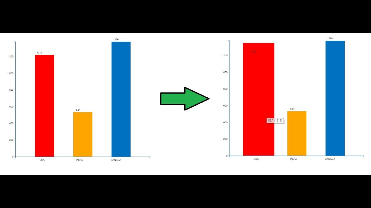 js interactive bar chart part intractive with events also rh youtube