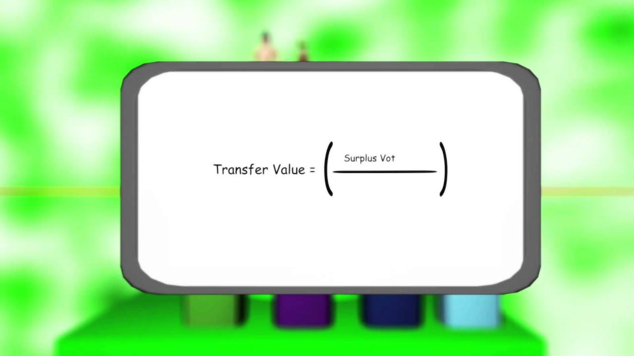 understanding single transferable voting understanding single transferable voting