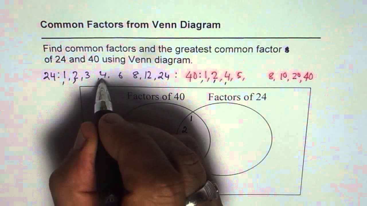Find common factors and gcf using venn diagram of 24 and 40 youtube find common factors and gcf using venn diagram of 24 and 40 ccuart Gallery