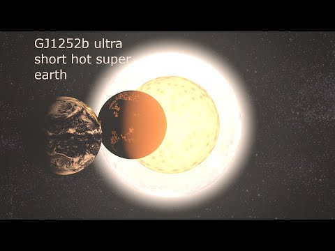 GJ 1252 B Ultra Short Hot Super Earth
