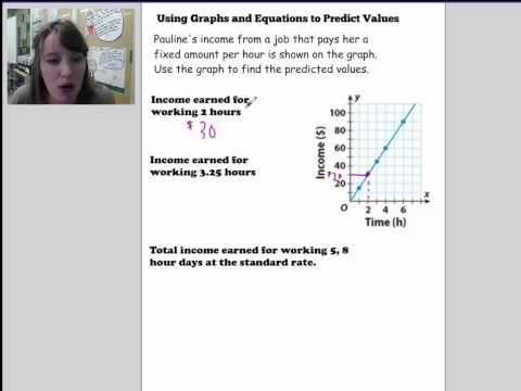 Using Equations to Predict Values