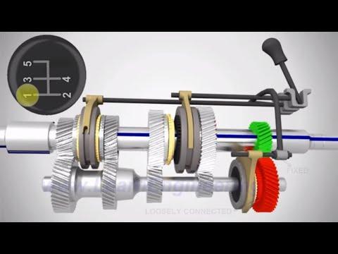എങ്ങനെയാണ് Gearbox Work ചെയ്യുന്നത്   WORKING OF MANUAL TRANSMISSION  MALAYALAM   DREAM ENGINEERING