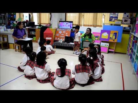 หน่วยการสื่อสารไร้พรมแดน กิจกรรมเสริมประสบการณ์และกิจกรรมเกมการศึกษา