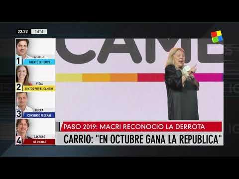 """Habla Elisa Carrió: """"Yo no registro las PASO, en octubre gana la república democrática"""""""