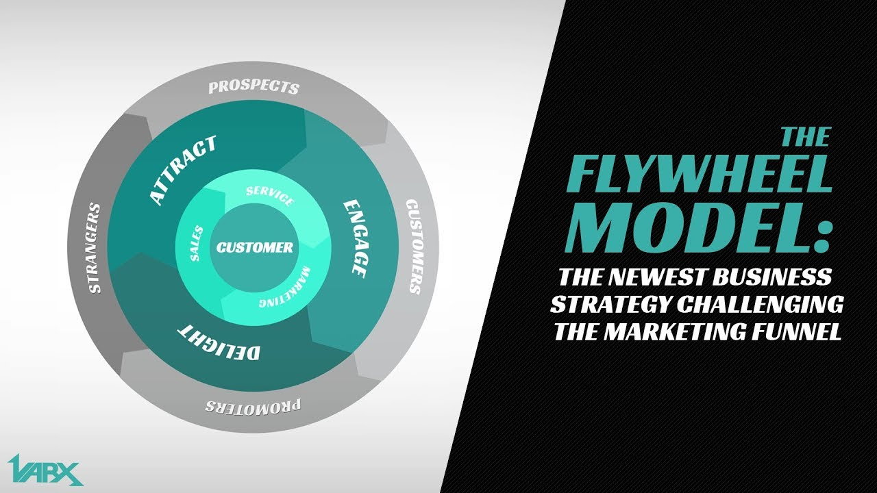 The Flywheel Model: The Business Strategy Challenging the Marketing Funnel