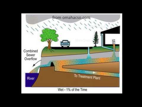 Stormwater Minute: Combined Sewers
