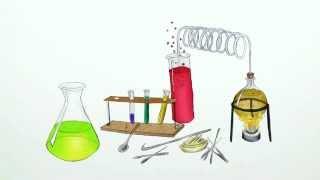 Analyse mit dem Polarimeter | Chemie | Analytische Chemie