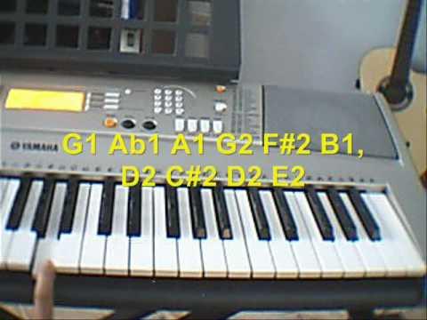 Chiisana Inori Piano Tutorial Oo Fruits Basket Youtube