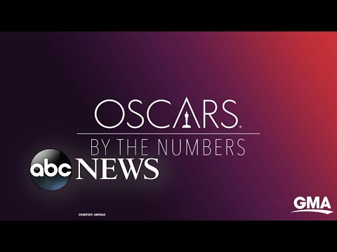 Oscars 2019 by the numbers l GMA Digital