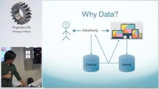 Data Analytics Bootcamp - Session1: Excel - CodingGirlsSG