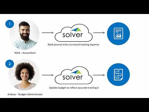 Hybrid Cloud Overview from Solver | Western Computer