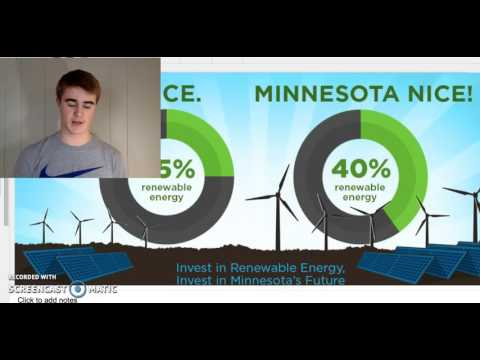 Wind Energy in the United States