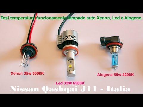 Test comparativo temperatura funzionamento lampade auto Xeno, Led e Alogene