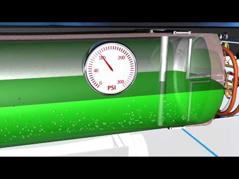 LNG Segment 03: System Components