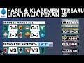 Hasil Liga Italia 2021: Fiorentina 2-3 Milan, Juventus 0-1 Benevento dan Klasemen Serie A Terbaru