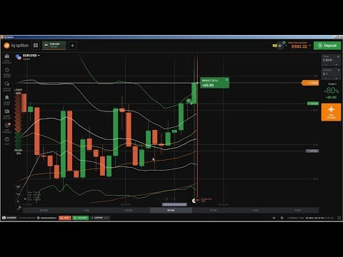 📊 Candlestick Chart Analysis: chart formations technical analysis, hammer technical analysis