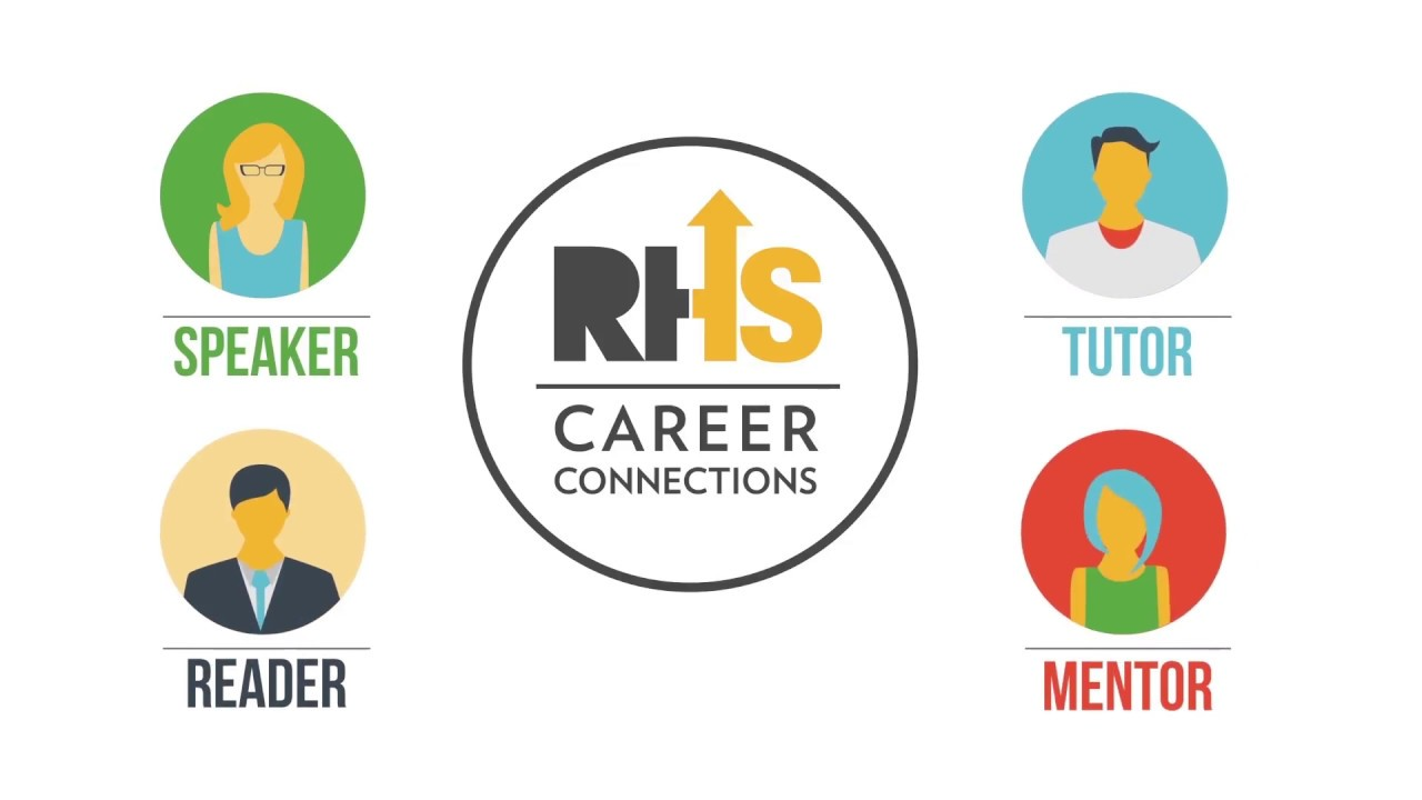 Career Connections - Reach Higher Shasta