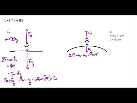 Rotating Frames of Reference - YouTube