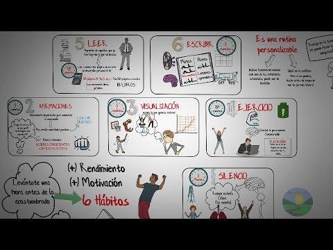 6 Hábitos matutinos de las personas exitosas- la mañana milagrosa - Hal Elrod-Resumen animado