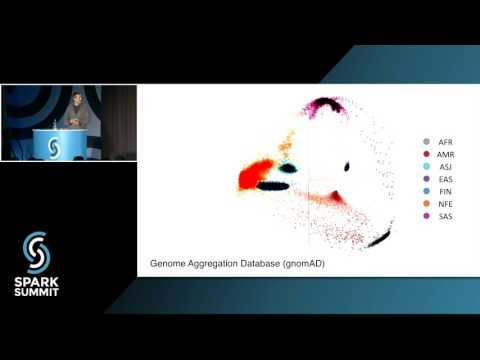 Scaling Genetic Data Analysis with Apache Spark: Spark Summit East talk by Cotton Seed