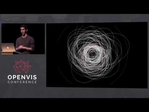 MAPPING THE COSMOS  VISUALIZING MILLIONS OF OBJECTS IN SPACE   Ian Webster