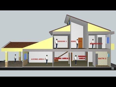 Rekabentuk Pelan Ubahsuai Rumah Teres 1 Tingkat Ke 2 Tingkat Di Seksyen 20, Shah Alam