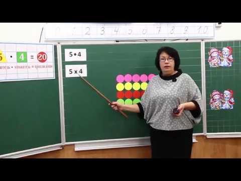 Видео урок 2 класс математика