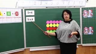Урок математики во 2 классе. Умножение. Таблица умножения ч.2