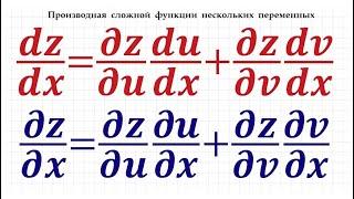 производная сложной функции нескольких переменных #1
