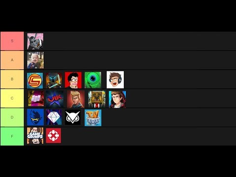Gaming Youtuber Tier List