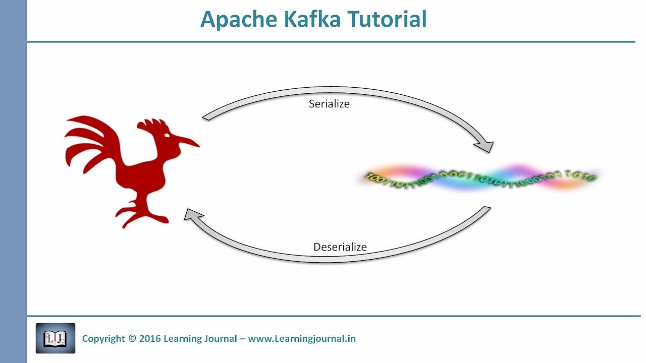Apache Kafka Custom Serializer - Learning Journal
