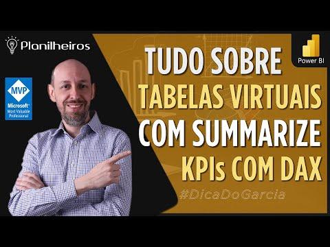 Power BI (desktop) - Summarize & KPI com imagens customizadas