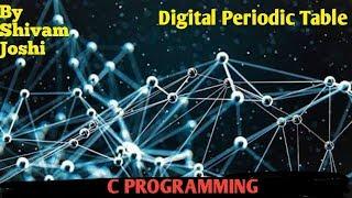 railway group d online classes