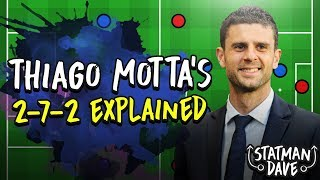 How Thiago Motta's 2-7-2 Could Be The Future Of Football | Tactics Explained