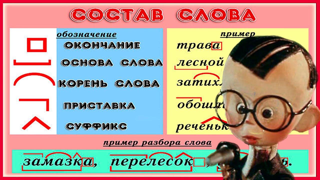 таблицах картинках слова в состав