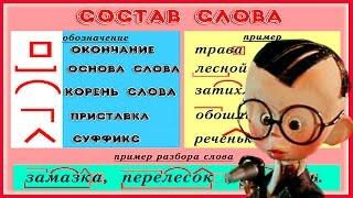 Состав слова. Разбор слова по составу. razbor slova