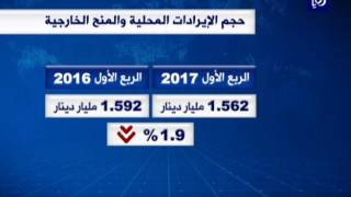 ارتفاع عجز الموازنة إلى نحو 192 مليون دينار الربع الأول 2017 - (11-5-2017)