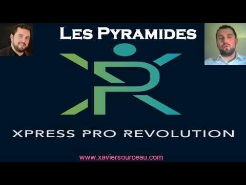 Pyramides ! Qu'est ce ? Marketing de réseau vs Pyramides