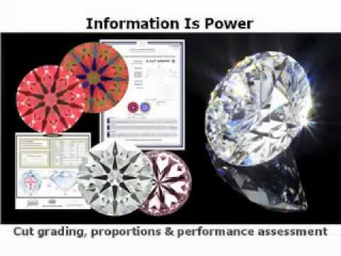 Diamond Cut Analysis -- Diamond Cut Education I Diamond Buying Guide