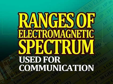 Ranges Of Electromagnetic Spectrum Used For Communication