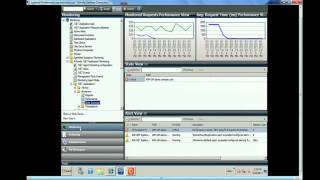 Microsoft System Center Operations Manager 2012 Overview