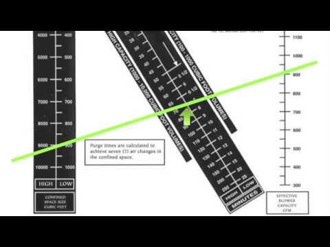 Rescue Methods FR1: Con Space Ventilation Concepts