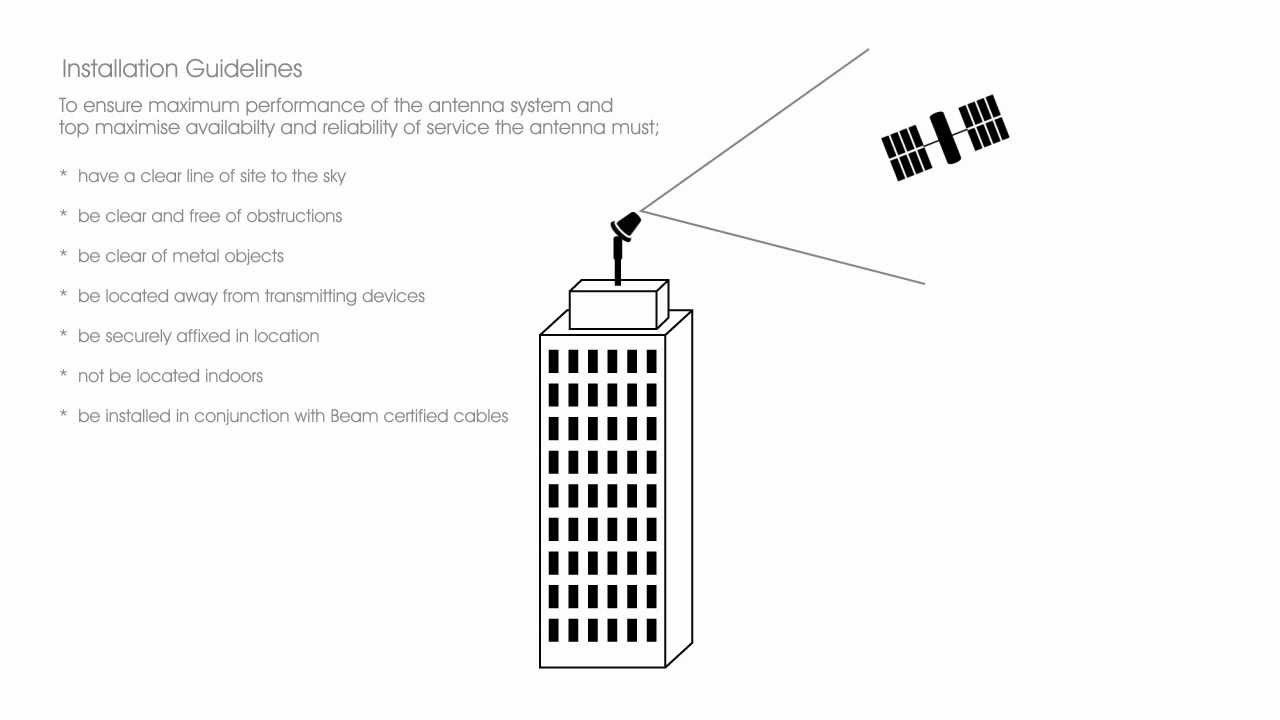 Directional/Fixed Antenna (Passive) Installation Guide