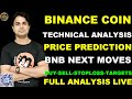 BINANCE COIN TECHNICAL ANALYSIS AND PRICE PREDICTION CHART ...