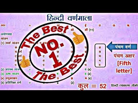 हिंदी व्याकरण सीखें: Hindi Varnmala (हिन्दी वर्णमाला)