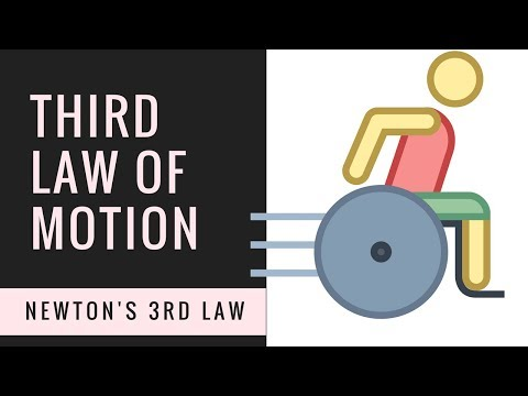 3rd law of motion examples