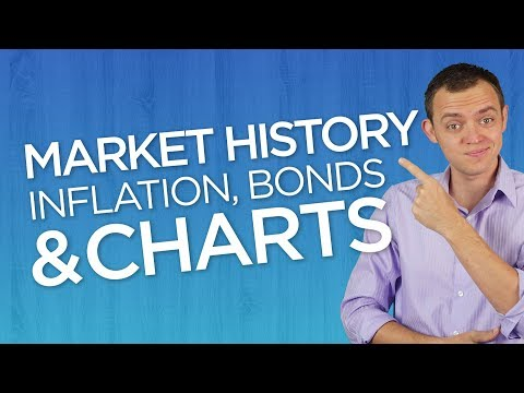 Ep 184: Market History in the 60's, Inflation, Bonds, & Stock Charts