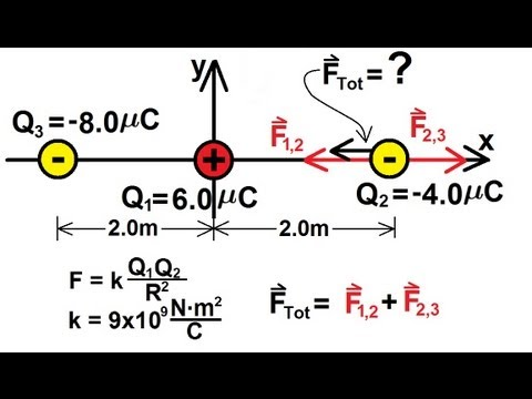 Physics - Coulomb