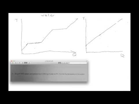 Heat, temperature, and phase change (3)